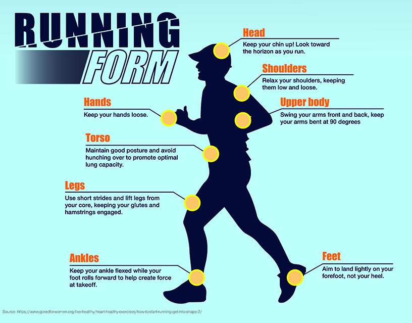 how to keep the proper running form